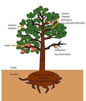 truetree